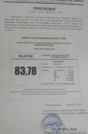 Hasil Survey, Indeks Kepuasan Masyarakat Terhadap Pelayanan BPKPD Soppeng Capai 83, 7 Persen
